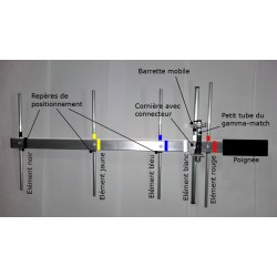 403.5-5, Yagi 403.5 MHz 5 elements