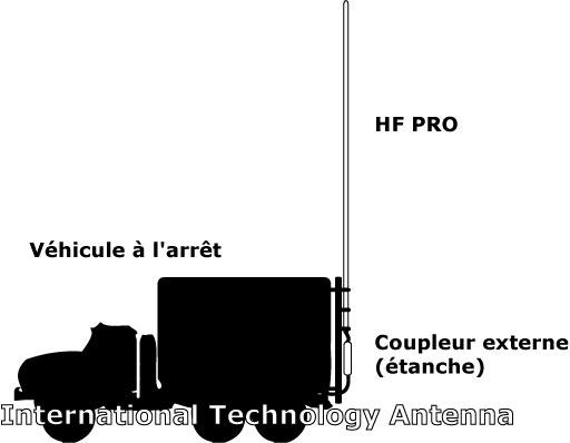 HF_pro_camion.jpg